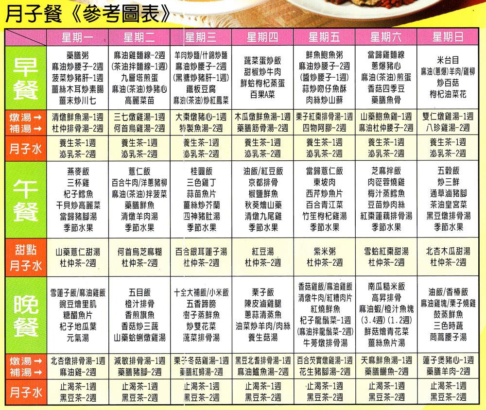 高雄,高雄月子餐,永麒月子餐,月子餐,月子餐試吃,高雄月子餐試吃,永麒月子餐試吃